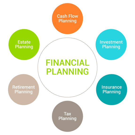 financial-planning-diagram | Knights